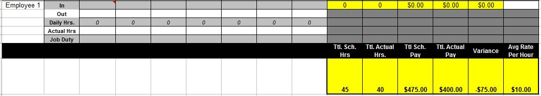 Need A Spreadsheet To Schedule Your Staff And Track Labor Being
